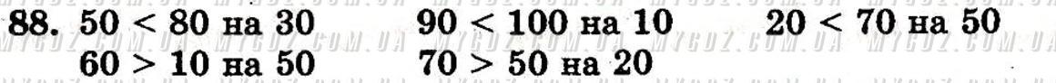ГДЗ номер 88 до підручника з математики Богданович, Лишенко 1 клас