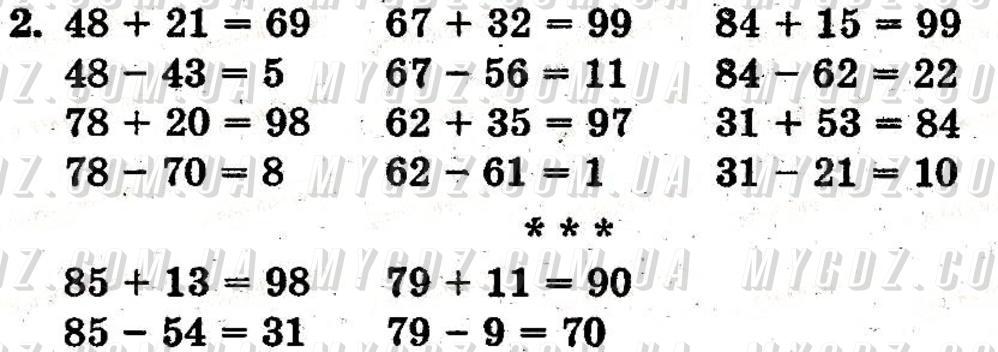 ГДЗ номер 2 до підручника з математики Рівкінд, Оляницька 1 клас