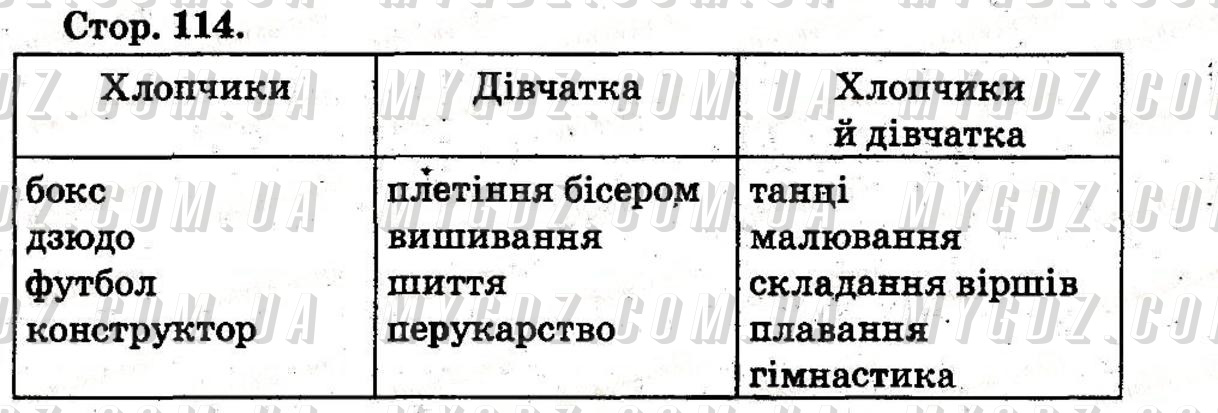 ГДЗ номер 114 2012 Бех, Воронцова 2 клас
