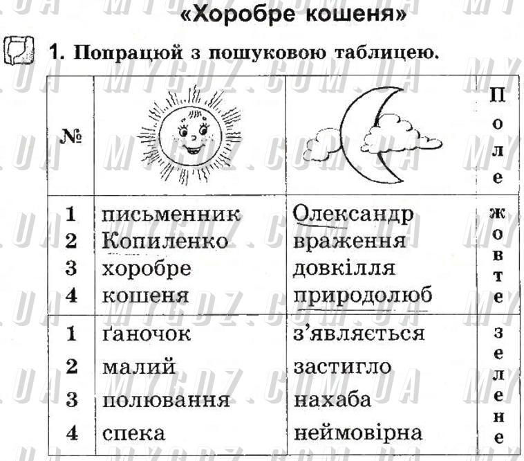 ГДЗ Стр58 до робочого зошита з української літератури Науменко 2 клас