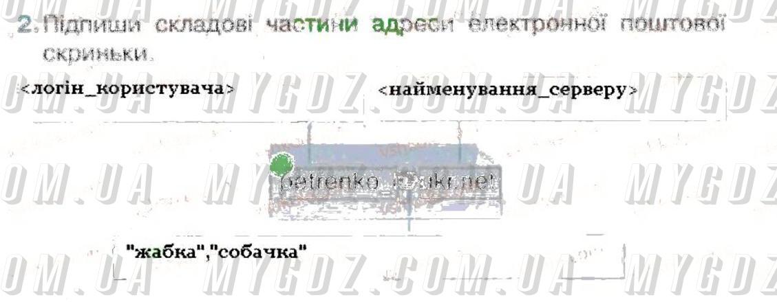 ГДЗ номер 2 до робочого зошита з інформатики Ломаковська, Проценко 4 клас