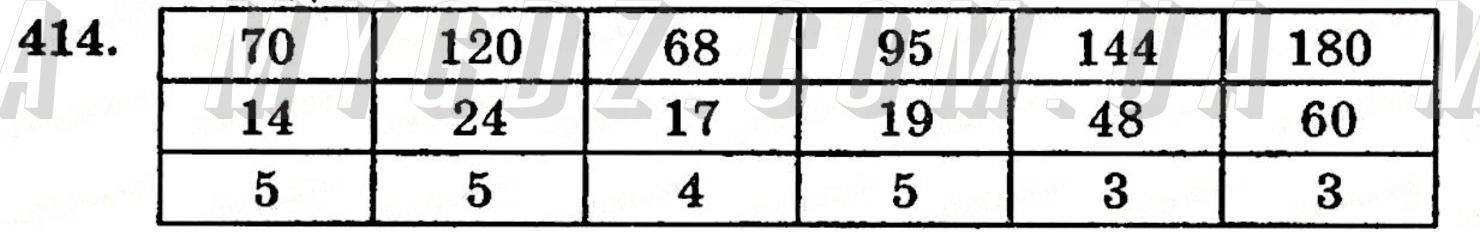 ГДЗ номер 414 до підручника з математики Янченко, Кравчук 5 клас