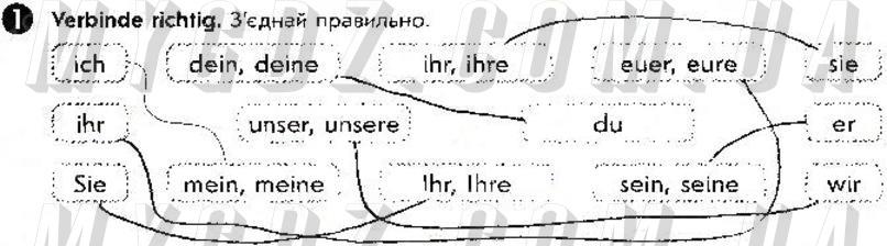 ГДЗ ст29впр1 до робочого зошита з німецької мови Сотникова, Гоголєва 5 клас