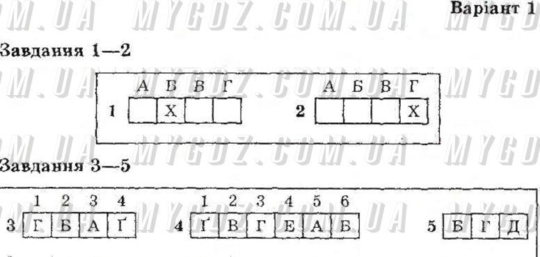 ГДЗ варіант1 до тест-контролю з біології Яковлева 6 клас