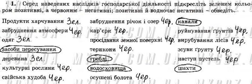 ГДЗ номер 1 до зошита-практикуму з географії Пестушко, Уварова 6 клас