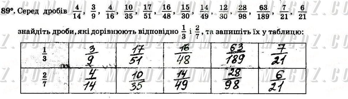 ГДЗ номер 89 до робочого зошита з математики Мерзляк, Полонський 6 клас