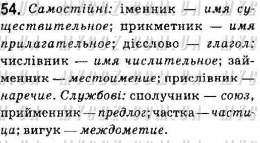 ГДЗ номер 54 до підручника з української мови Ворон, Солопенко 6 клас