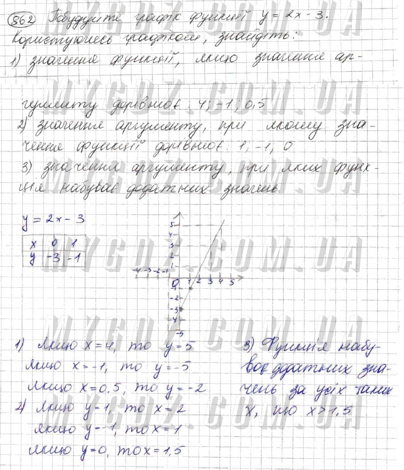 ГДЗ номер 862 до підручника з алгебри Мерзляк, Полонський 7 клас