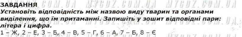 ГДЗ номер 1 до підручника з біології Костиков, Волгін 7 клас