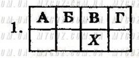 ГДЗ номер 1 до комплексного зошита для контролю знань з історії Святокум 7 клас