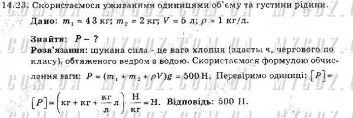 ГДЗ номер 23 до збірника задач з фізики Гельфгат, Ненашев 7 клас