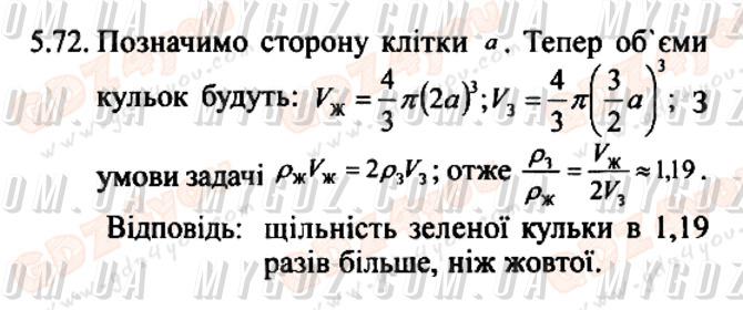 ГДЗ 5.72 до збірника задач з фізики Гельфгат 7 клас