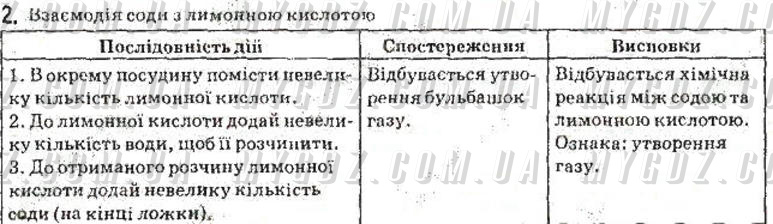 ГДЗ номер 2 до підручника з хімії Григорович 7 клас