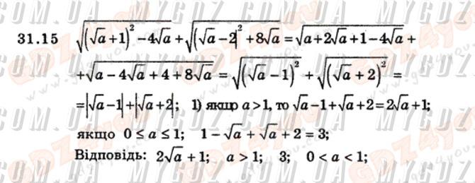 ГДЗ 31.15 до підручника з алгебри Мерзляк, Полонський 8 клас