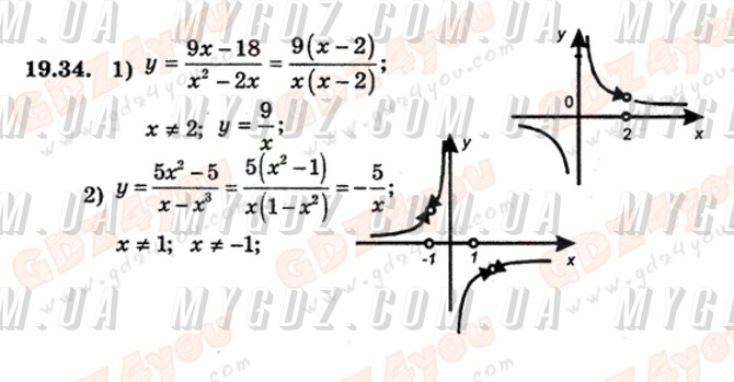 ГДЗ 19.34 до підручника з алгебри Мерзляк, Полонський 8 клас