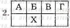 ГДЗ номер 2 до комплексного зошита для контролю знань з біології Котик, Леонтьєв 8 клас