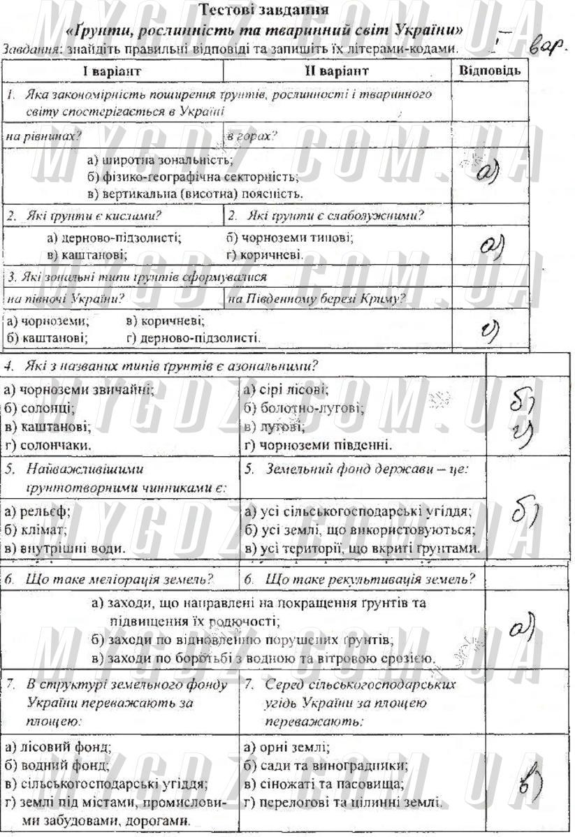 ГДЗ сторінка31 до зошита-практикуму з географії Кобернік, Коваленко 8 клас