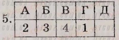 ГДЗ номер 5 до комплексного зошита для контролю знань з історії Святокум 8 клас