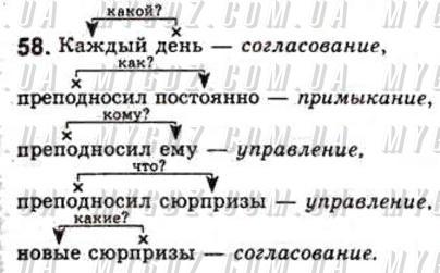ГДЗ номер 58 до підручника з російської мови Баландина, Дегтярёва 8 клас