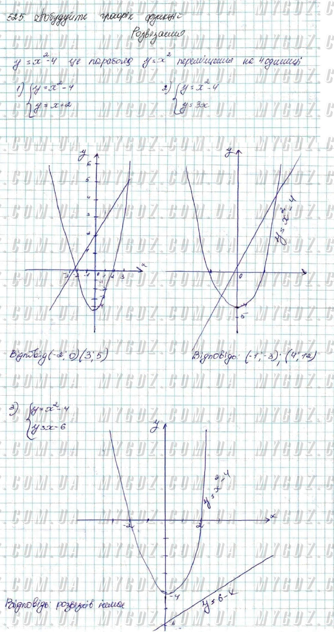 ГДЗ номер 525 до підручника з алгебри Істер 9 клас