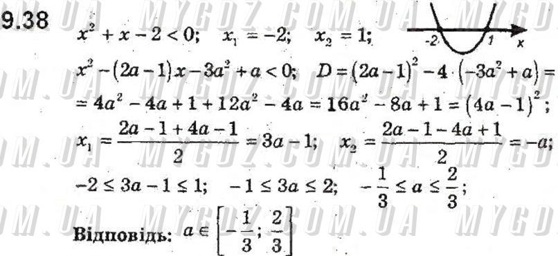 ГДЗ номер 38 до підручника з алгебри Мерзляк, Полонський 9 клас