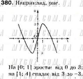 ГДЗ номер 380 до підручника з алгебри Бевз, Бевз 9 клас