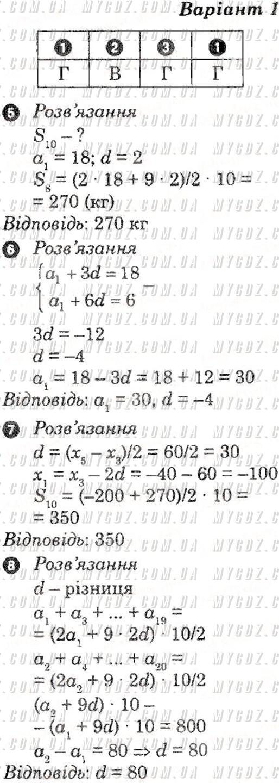 ГДЗ В1 до комплексного зошита для контролю знань з алгебри Стадник, Роганін 9 клас