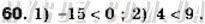 ГДЗ        60      до підручника з алгебри Мерзляк, Полонський 9 клас