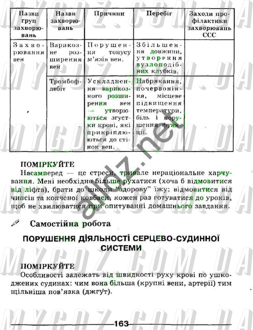 ГДЗ Сторінка 29 до робочого зошита з біології Андерсон, Вихренко 9 клас