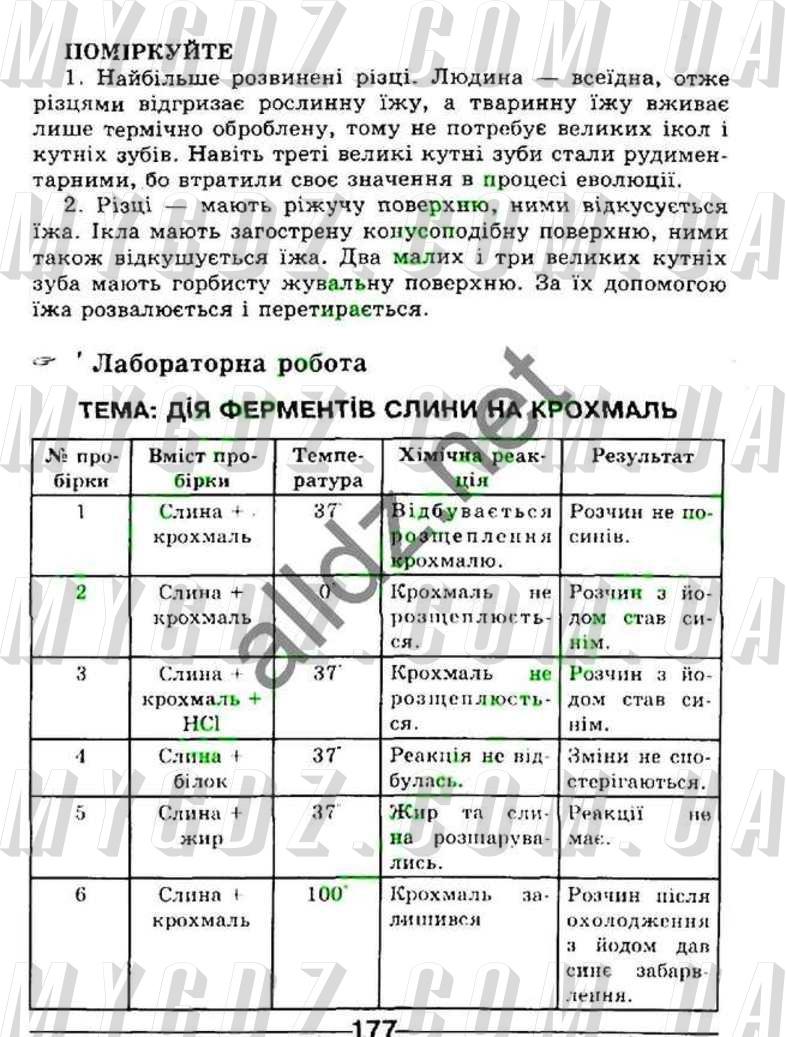 ГДЗ Сторінка 43 до робочого зошита з біології Андерсон, Вихренко 9 клас