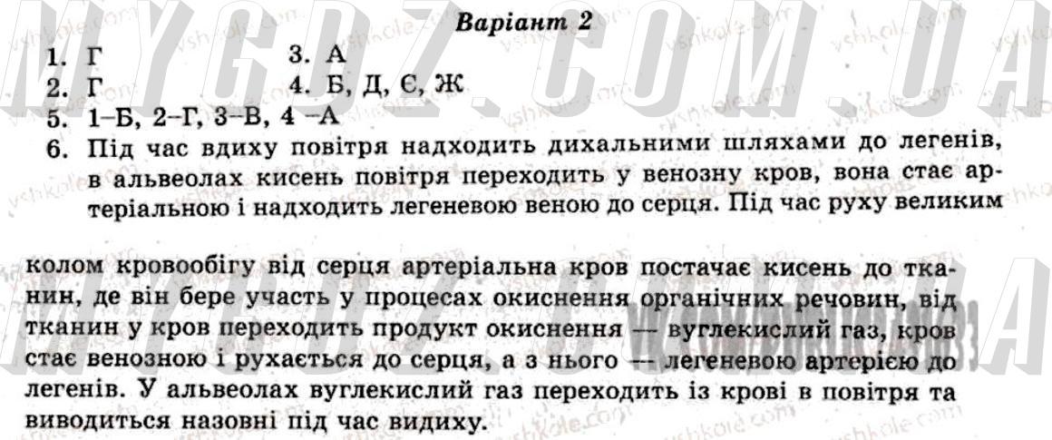 ГДЗ СР6 до тест-контролю з біології Нєчаєва, Журавльова 9 клас