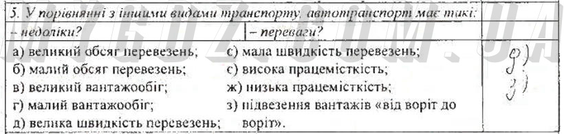 ГДЗ номер 5 до практикуму з географії Кобернік, Коваленко 9 клас
