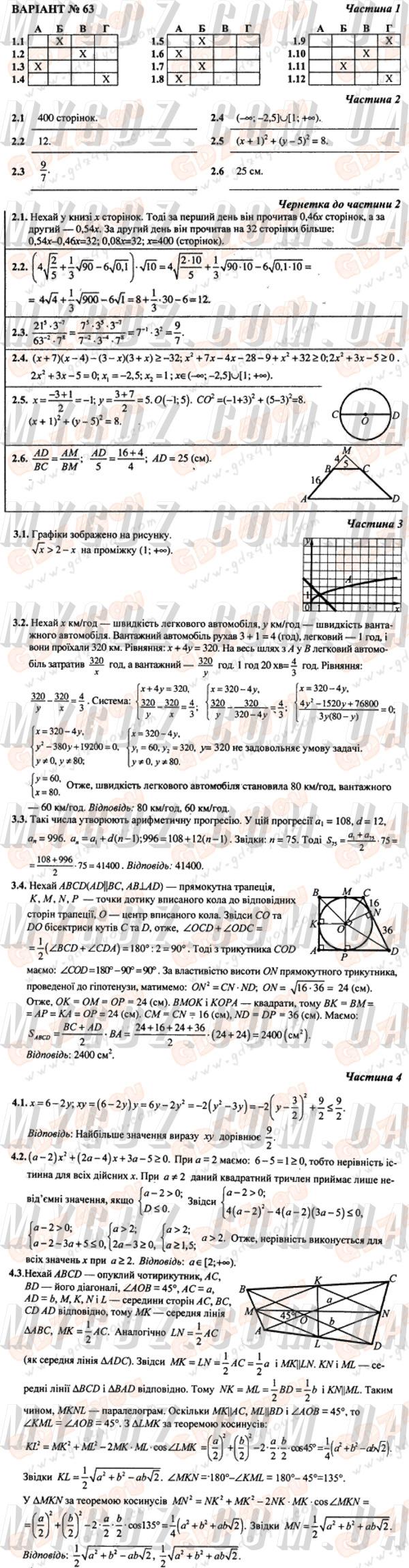ГДЗ Варіант 63 2014 Мерзляк, Полонський 9 клас