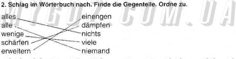 ГДЗ ст23впр2 до робочого зошита з німецької мови Сидоренко, Палій 9 клас