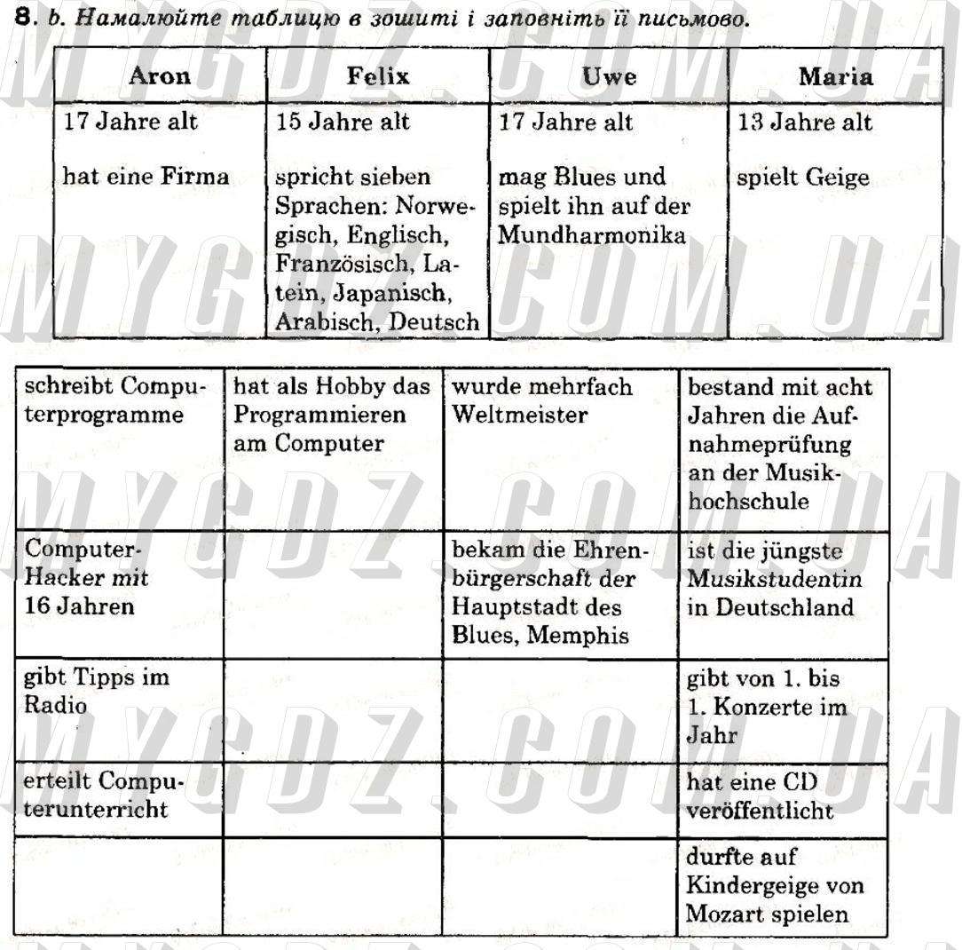 ГДЗ номер 8 до підручника з німецької мови Кириленко, Орап 9 клас