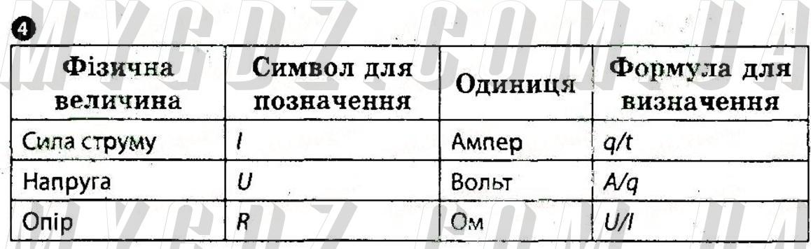 ГДЗ номер 4 до комплексного зошита для контролю знань з фізики Божинова, Кірюхіна 9 клас