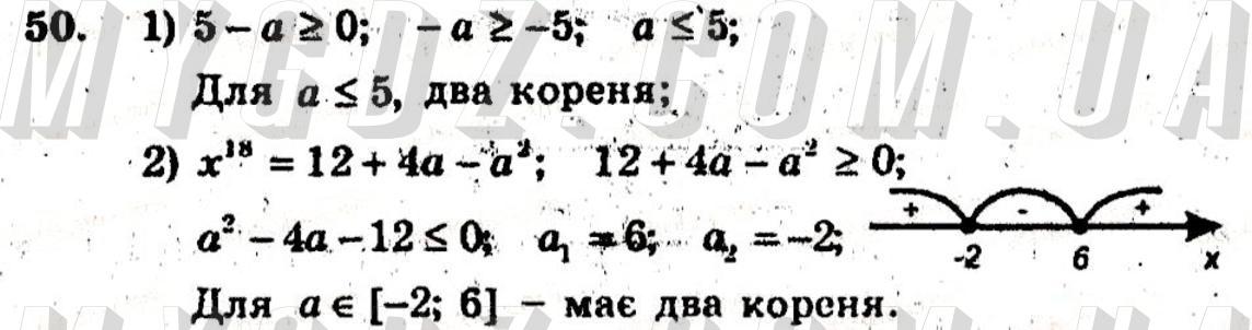 ГДЗ номер 50 2011 Мерзляк, Полонський 10 клас