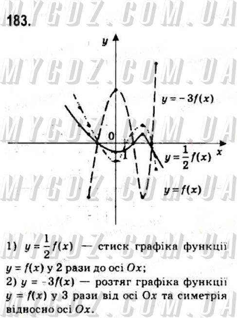 ГДЗ номер 183 2010 Мерзляк, Номіровський 10 клас