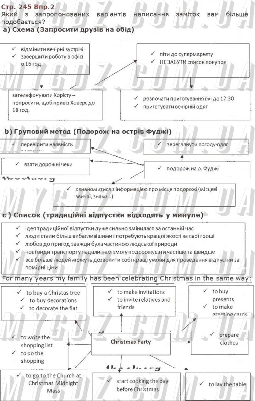 ГДЗ p245ex2 2018 Карпюк 10 клас
