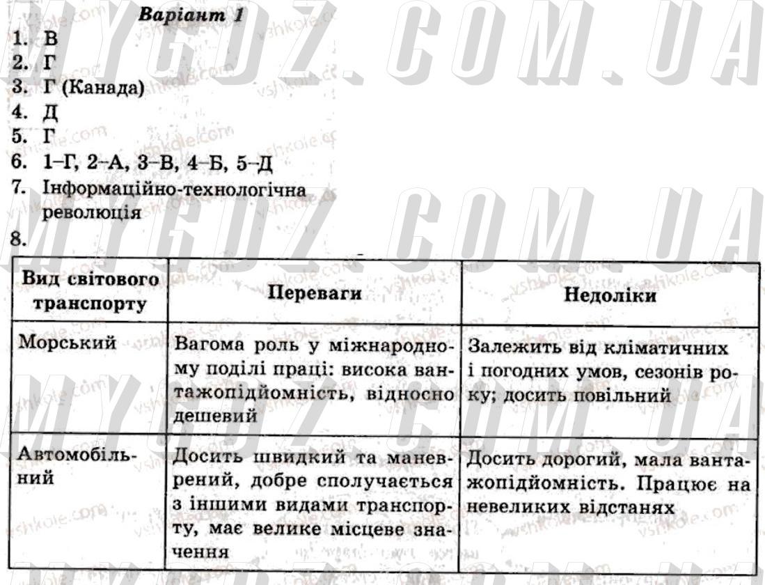 ГДЗ КР4 2010 Курносова 10 клас