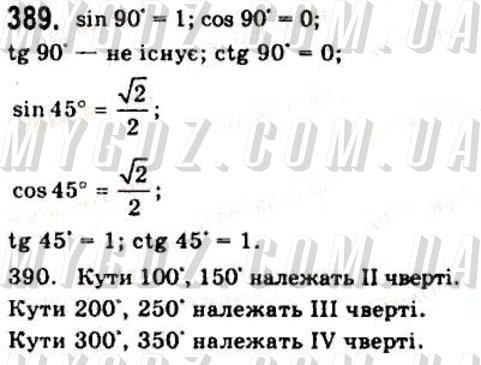 ГДЗ номер 389 2011 Бевз, Бевз 10 клас