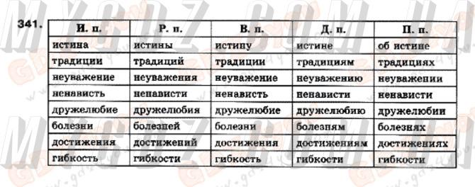 ГДЗ номер 341 2010 Полякова, Самонова 10 клас