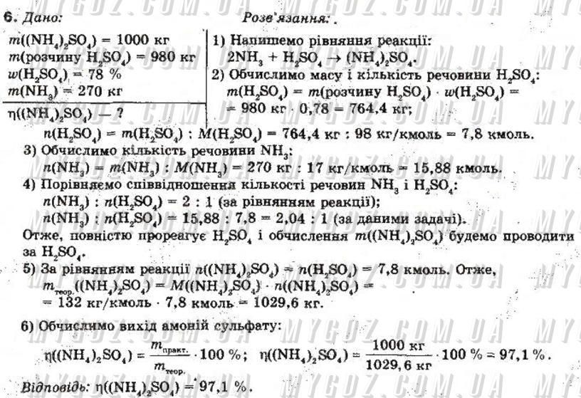 ГДЗ номер 6 2010 Буринська, Депутат 10 клас