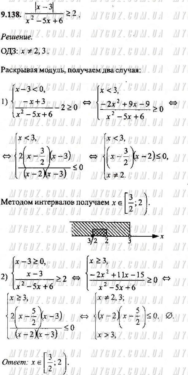 ГДЗ номер 138 2013 Сканаві 11 клас
