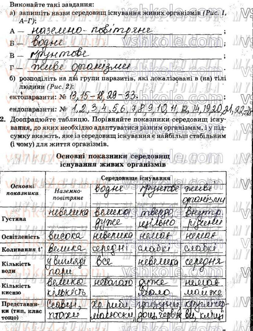 ГДЗ стр7 2019 Сало, Деревинська 11 клас