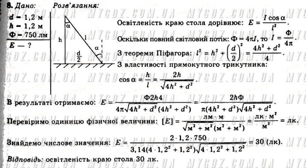 ГДЗ номер 8 2011 Засєкіна, Засєкін 11 клас